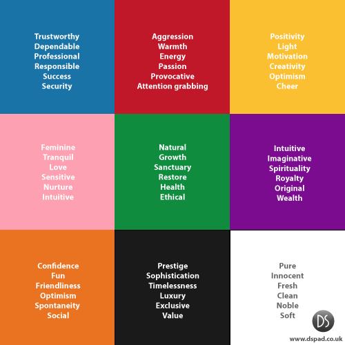 Color Palette Definitions