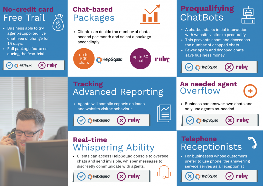 live chat agents