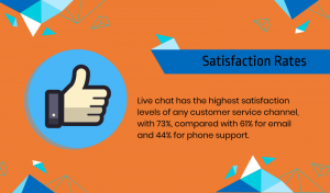 attract qualified students with live chats