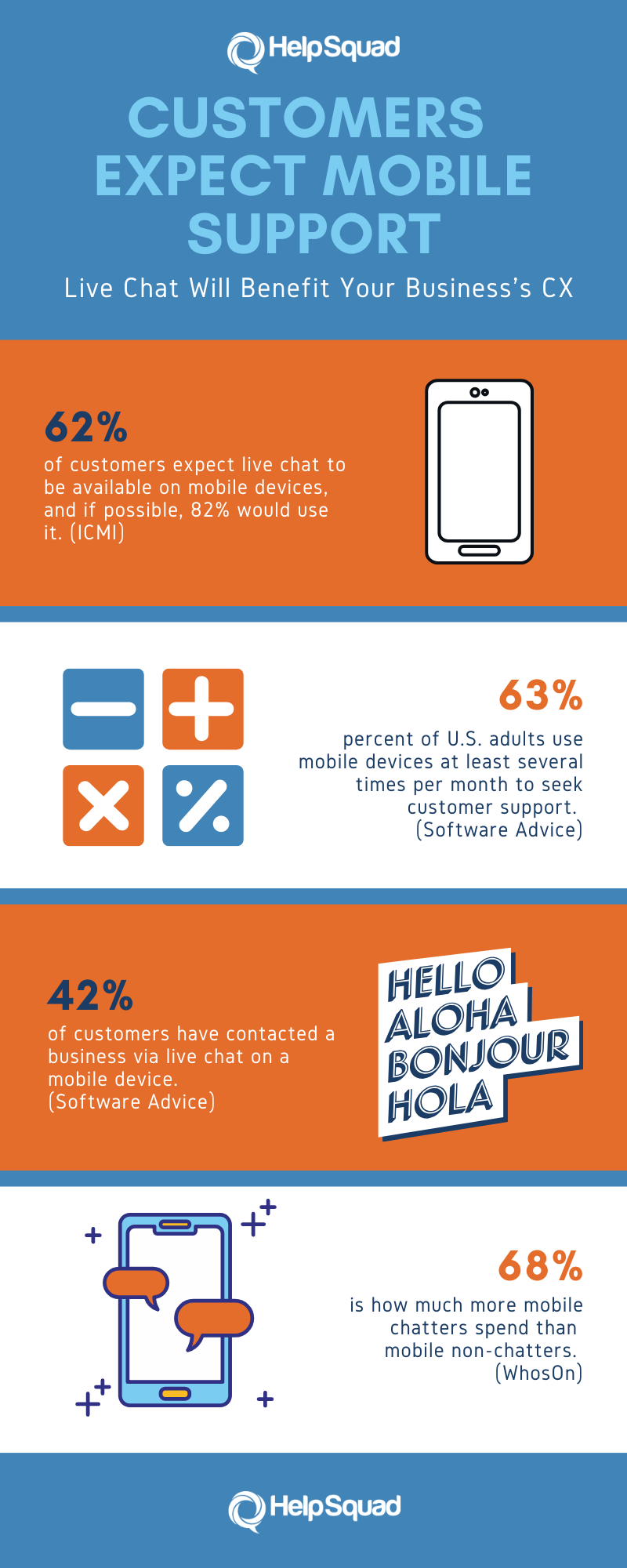 Mobile Live Chat Statistics - Infograph 2