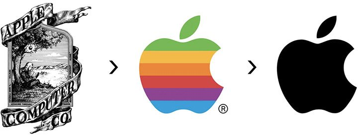 Apple Rebranded a B2B Business